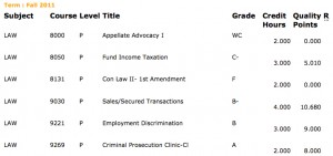 The nasty byproduct of a lack of focus: a 2.333 GPA